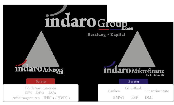 partner_map-group